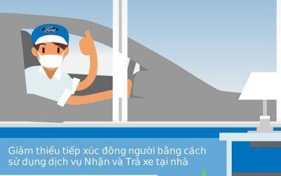 Ford Việt Nam triển khai các dịch vụ hỗ trợ khách hàng trong mùa dịch Covid-19
